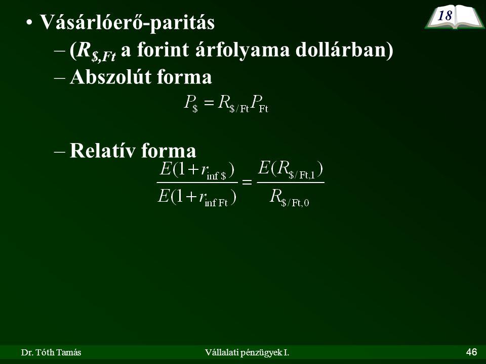 (R$,Ft a forint árfolyama dollárban) Abszolút forma