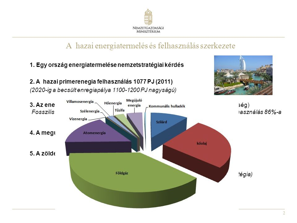 A hazai energiatermelés és felhasználás szerkezete