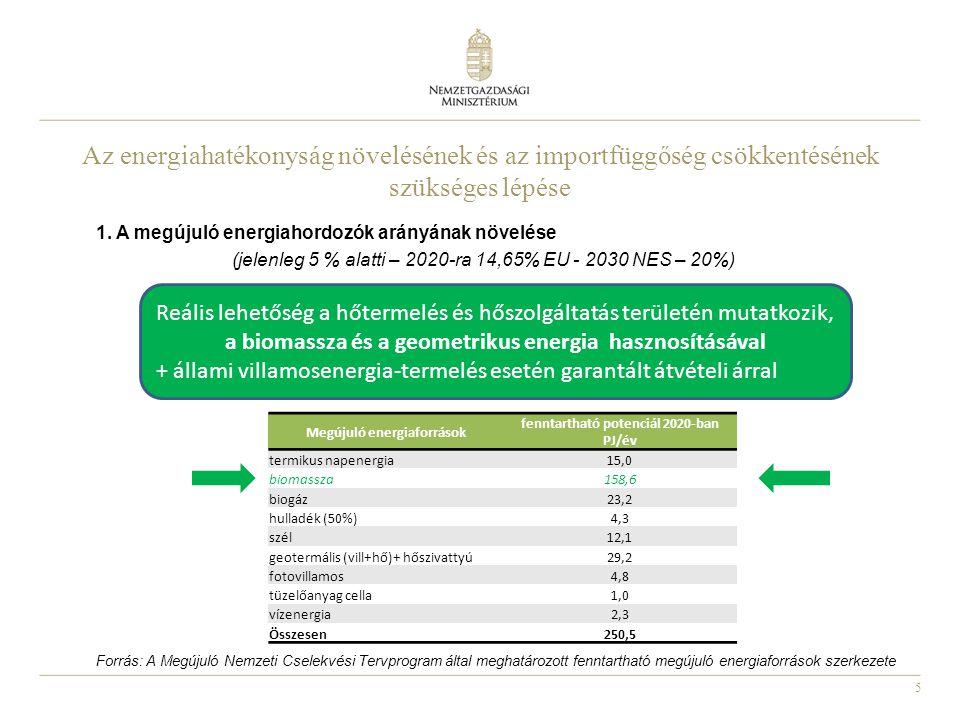 Megújuló energiaforrások fenntartható potenciál 2020-ban PJ/év
