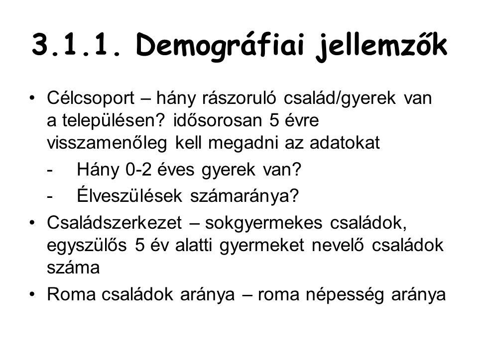 3.1.1. Demográfiai jellemzők