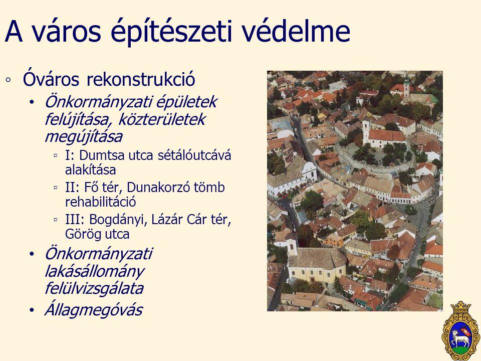 A város építészeti védelme