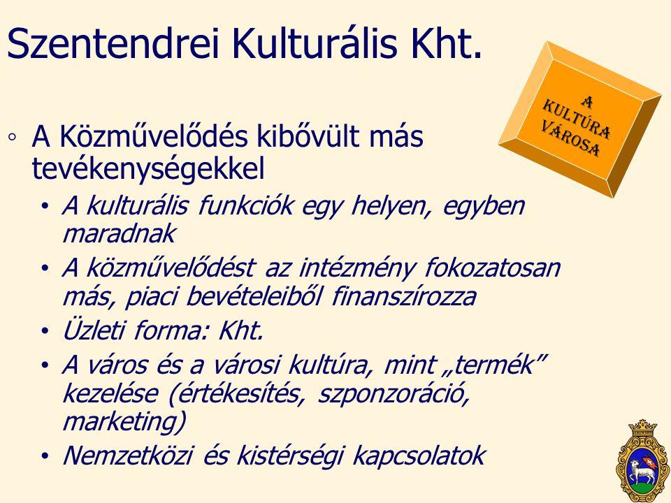 Szentendrei Kulturális Kht.