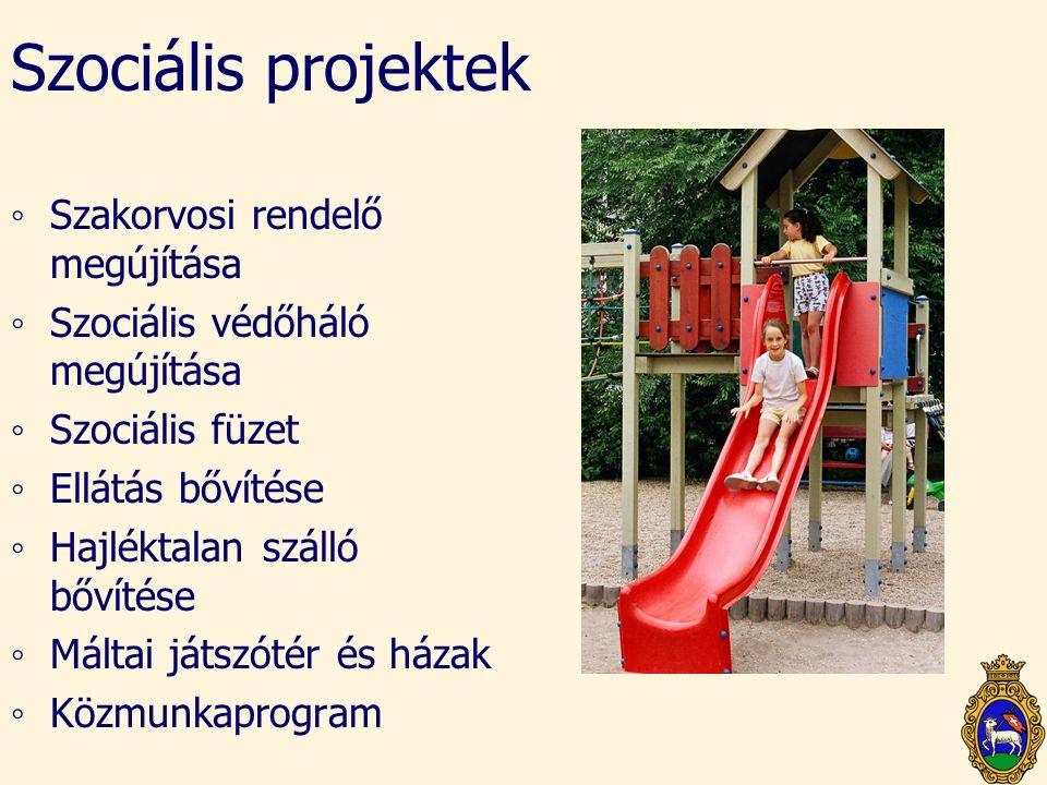 Szociális projektek Szakorvosi rendelő megújítása