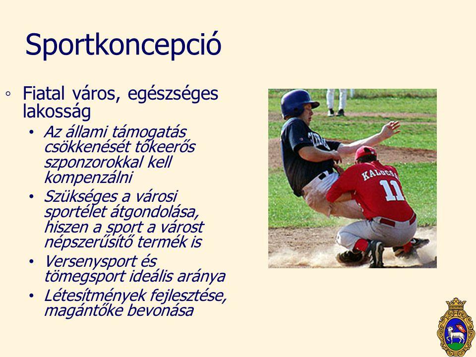 Sportkoncepció Fiatal város, egészséges lakosság