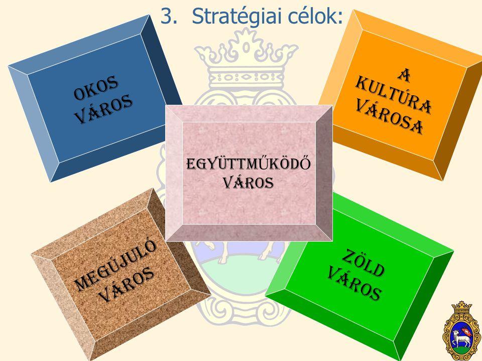 3. Stratégiai célok: A KULTÚRA OKOS VÁROS VÁROSA MEGÚJULÓ VÁROS ZÖLD