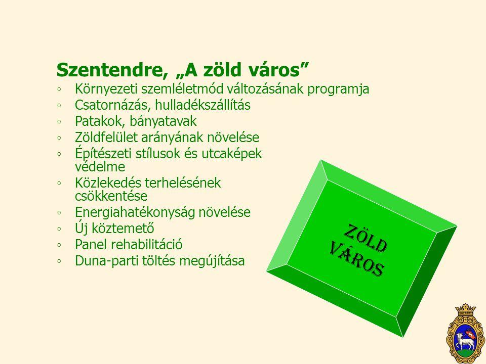 """Szentendre, """"A zöld város"""