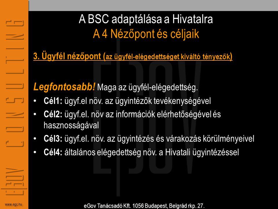 A BSC adaptálása a Hivatalra A 4 Nézőpont és céljaik