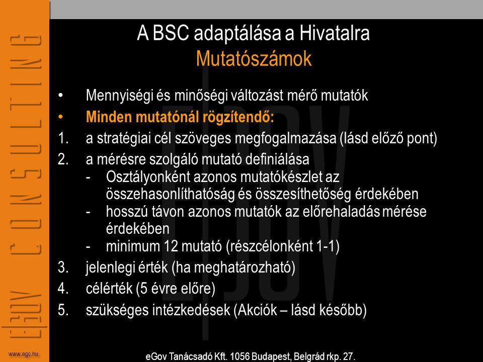 A BSC adaptálása a Hivatalra Mutatószámok