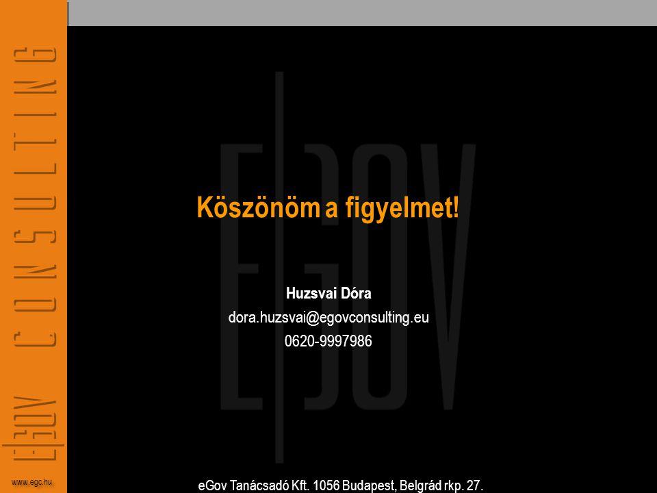 Huzsvai Dóra dora.huzsvai@egovconsulting.eu 0620-9997986
