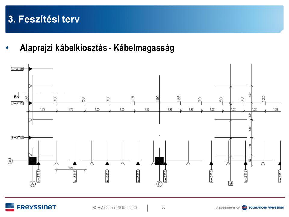3. Feszítési terv Alaprajzi kábelkiosztás - Kábelmagasság