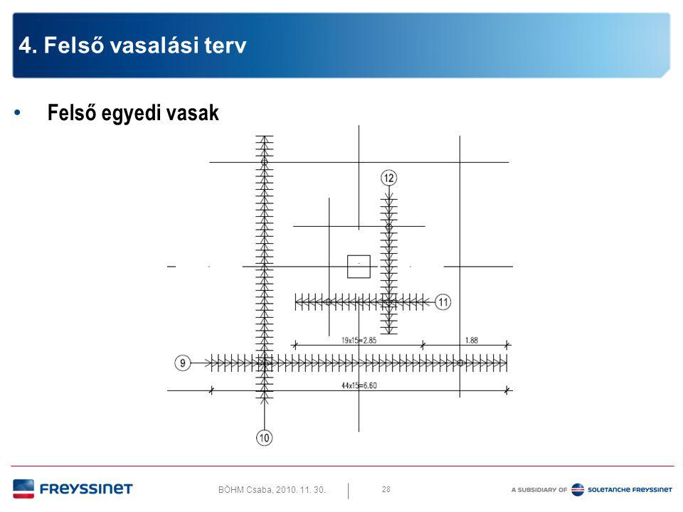 4. Felső vasalási terv Felső egyedi vasak