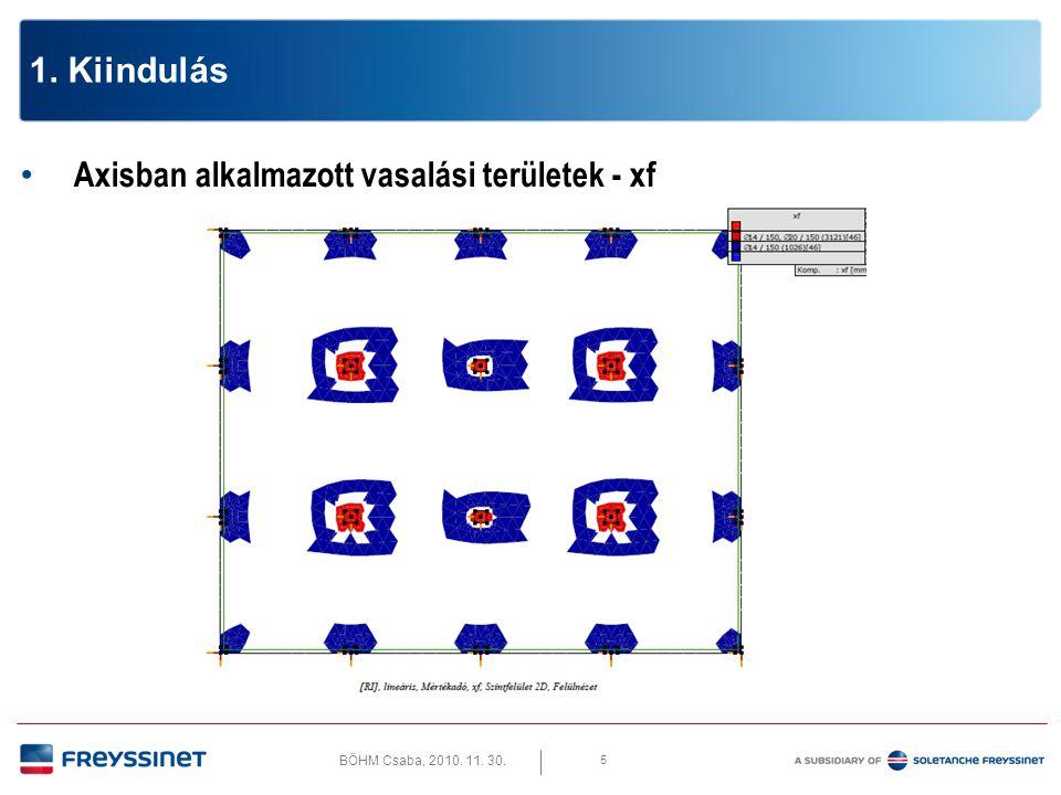 1. Kiindulás Axisban alkalmazott vasalási területek - xf