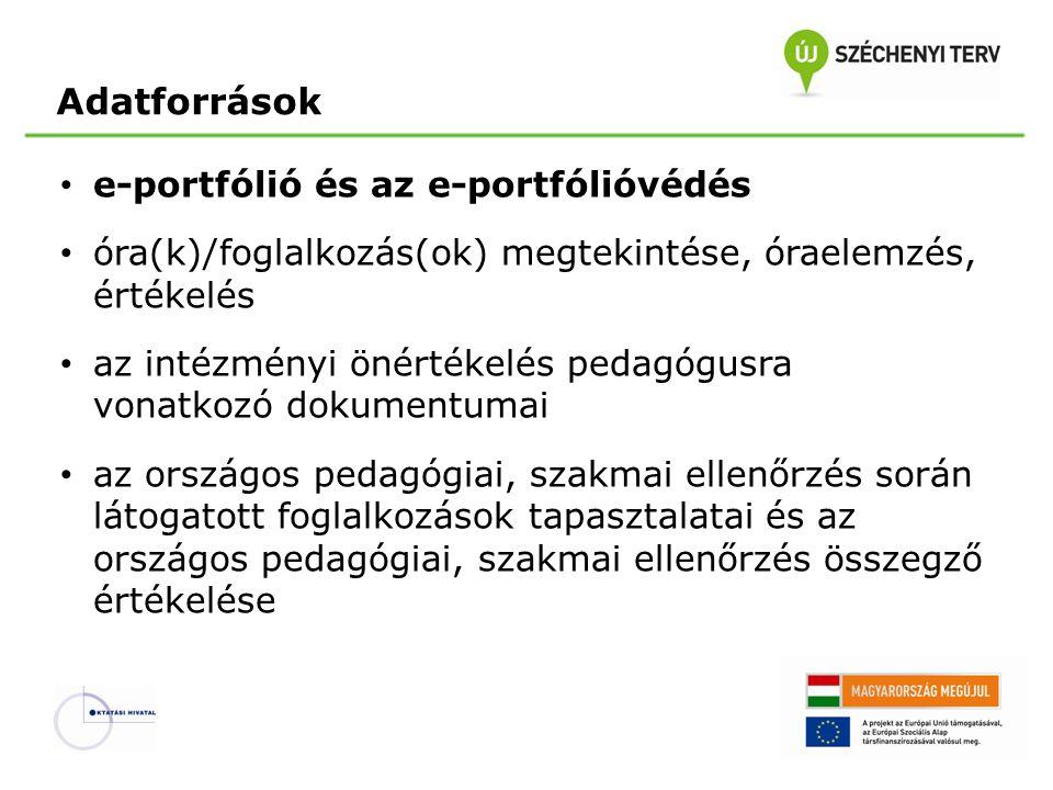 Adatforrások e-portfólió és az e-portfólióvédés. óra(k)/foglalkozás(ok) megtekintése, óraelemzés, értékelés.