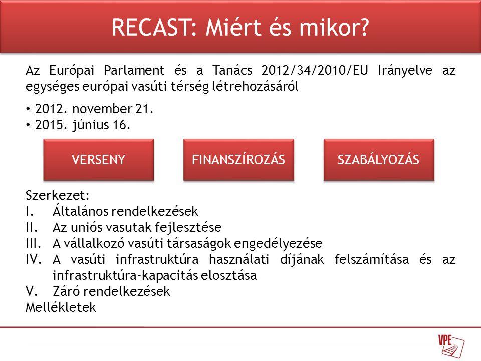 RECAST: Miért és mikor Az Európai Parlament és a Tanács 2012/34/2010/EU Irányelve az egységes európai vasúti térség létrehozásáról.