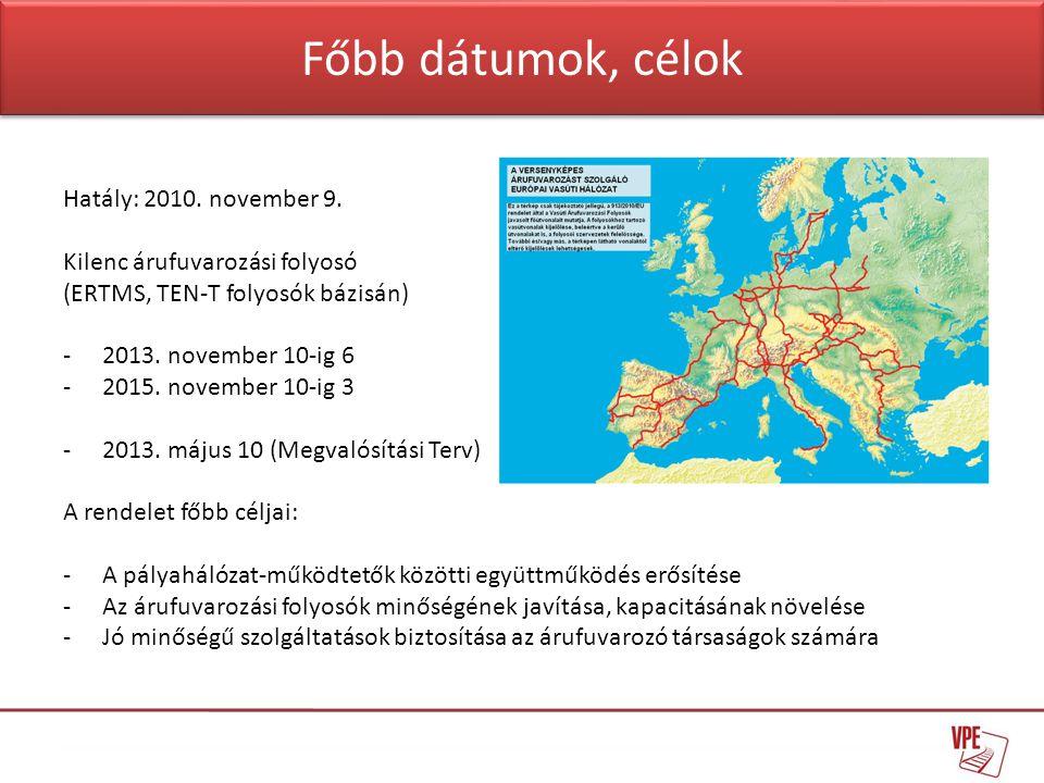 Főbb dátumok, célok Hatály: 2010. november 9.