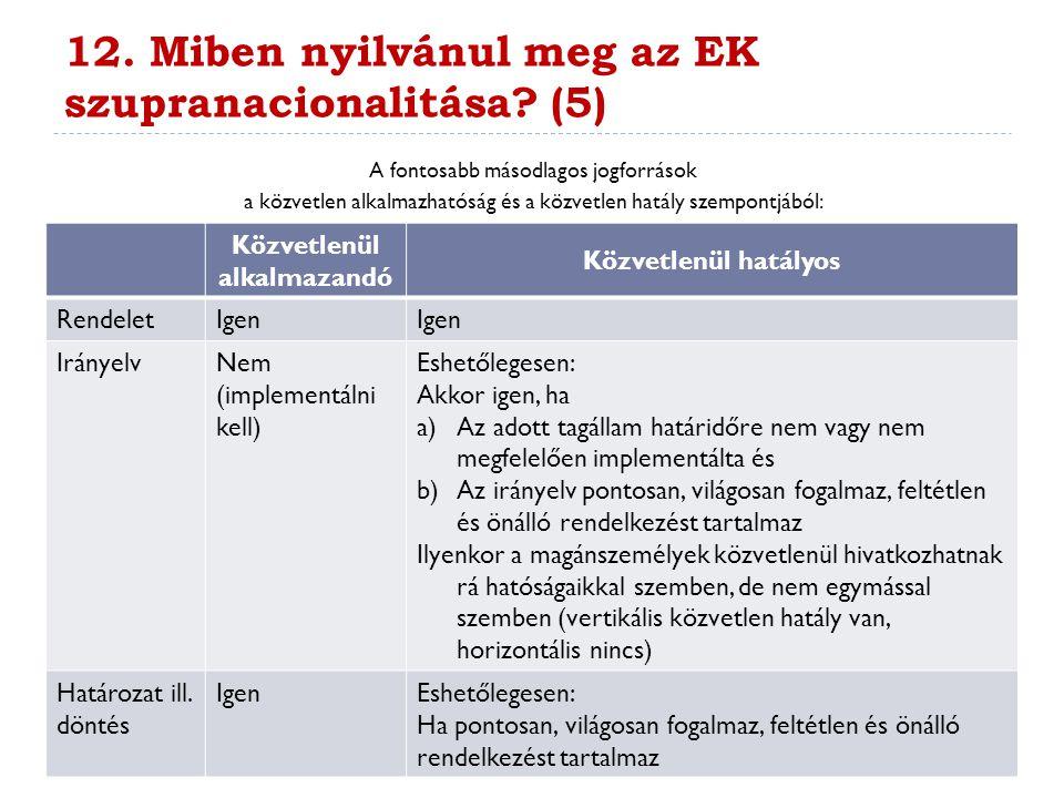 12. Miben nyilvánul meg az EK szupranacionalitása (5)