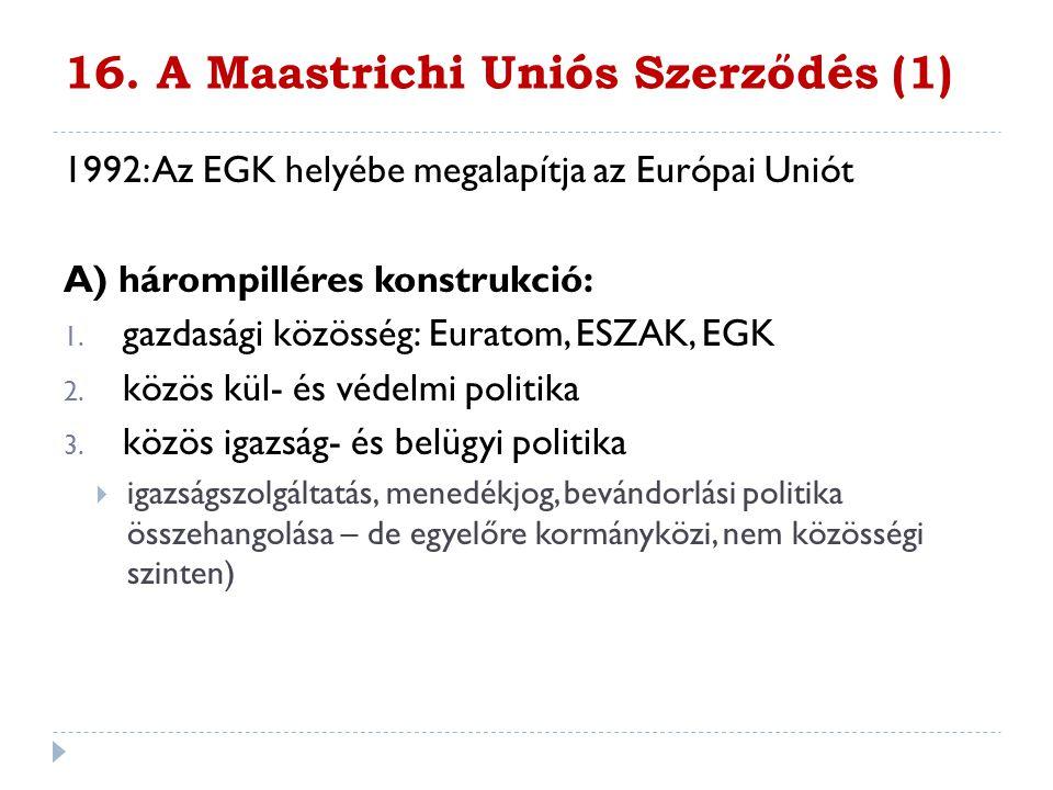 16. A Maastrichi Uniós Szerződés (1)