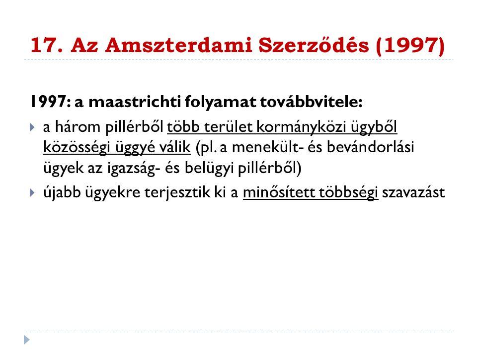 17. Az Amszterdami Szerződés (1997)