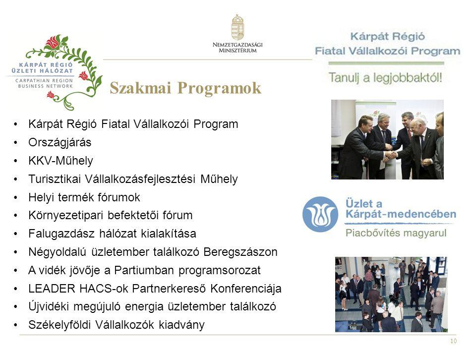 Szakmai Programok Kárpát Régió Fiatal Vállalkozói Program Országjárás