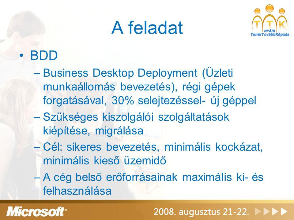 A feladat BDD. Business Desktop Deployment (Üzleti munkaállomás bevezetés), régi gépek forgatásával, 30% selejtezéssel- új géppel.
