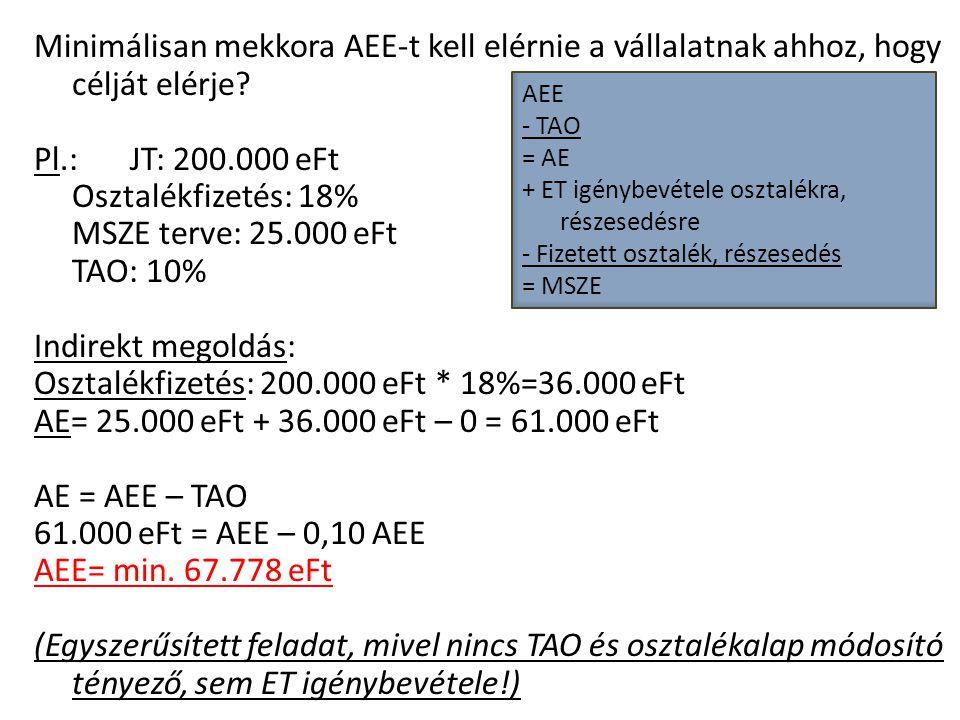 Osztalékfizetés: 200.000 eFt * 18%=36.000 eFt