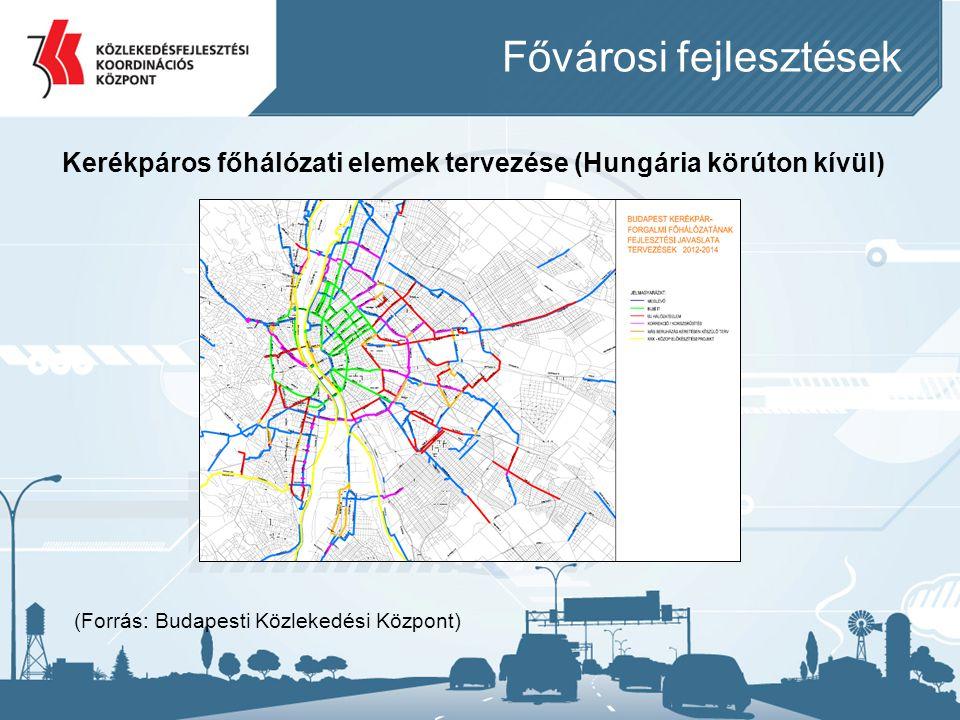 Fővárosi fejlesztések