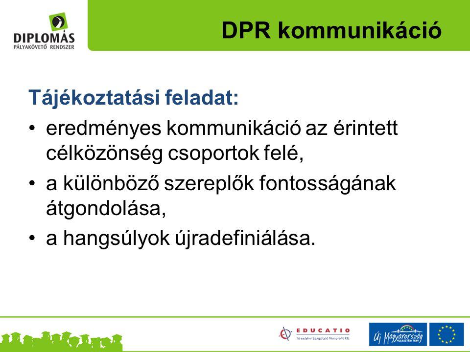 DPR kommunikáció Tájékoztatási feladat: