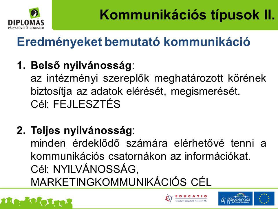 Kommunikációs típusok II.