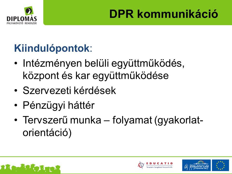 DPR kommunikáció Kiindulópontok: