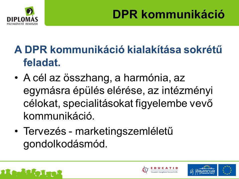 DPR kommunikáció A DPR kommunikáció kialakítása sokrétű feladat.