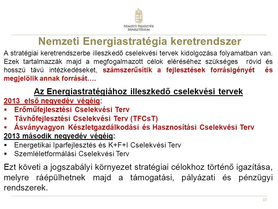 Nemzeti Energiastratégia keretrendszer