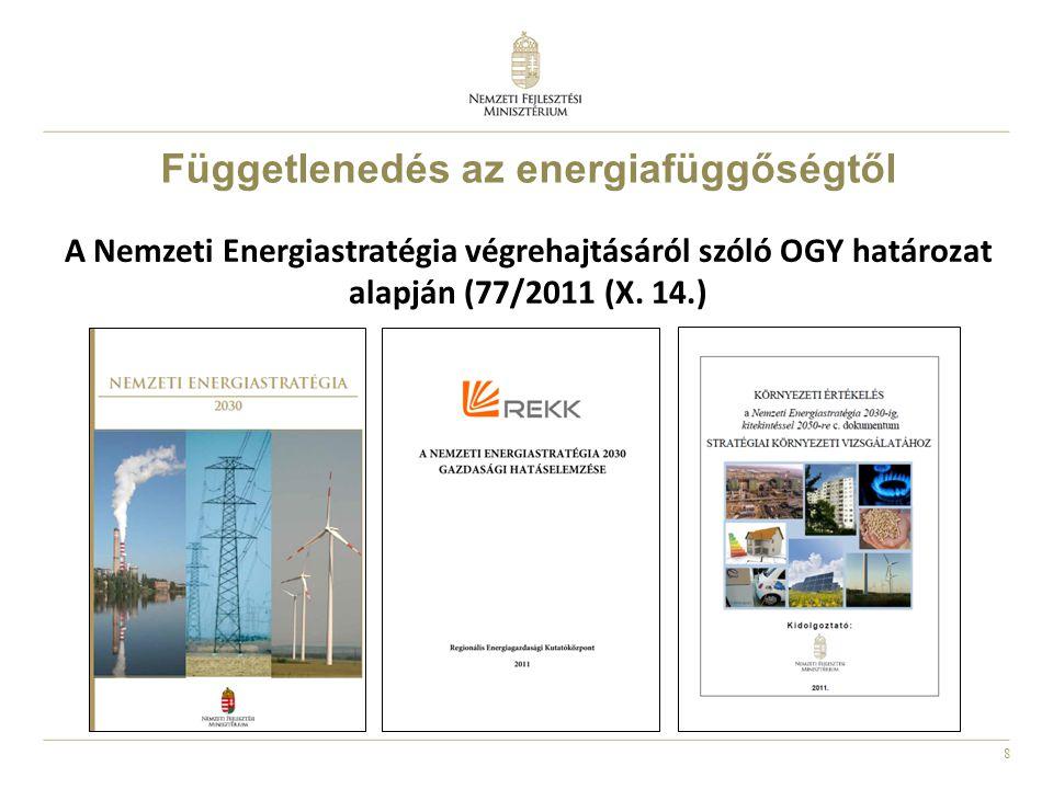 Függetlenedés az energiafüggőségtől