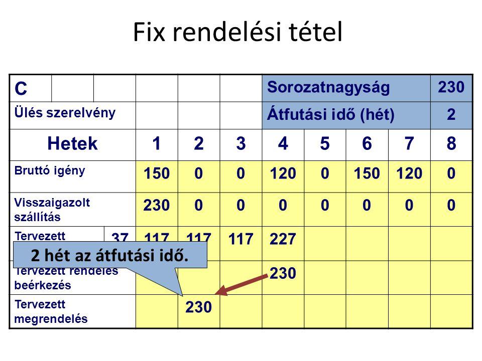 Fix rendelési tétel C Hetek 1 3 4 5 6 7 8 2 hét az átfutási idő.