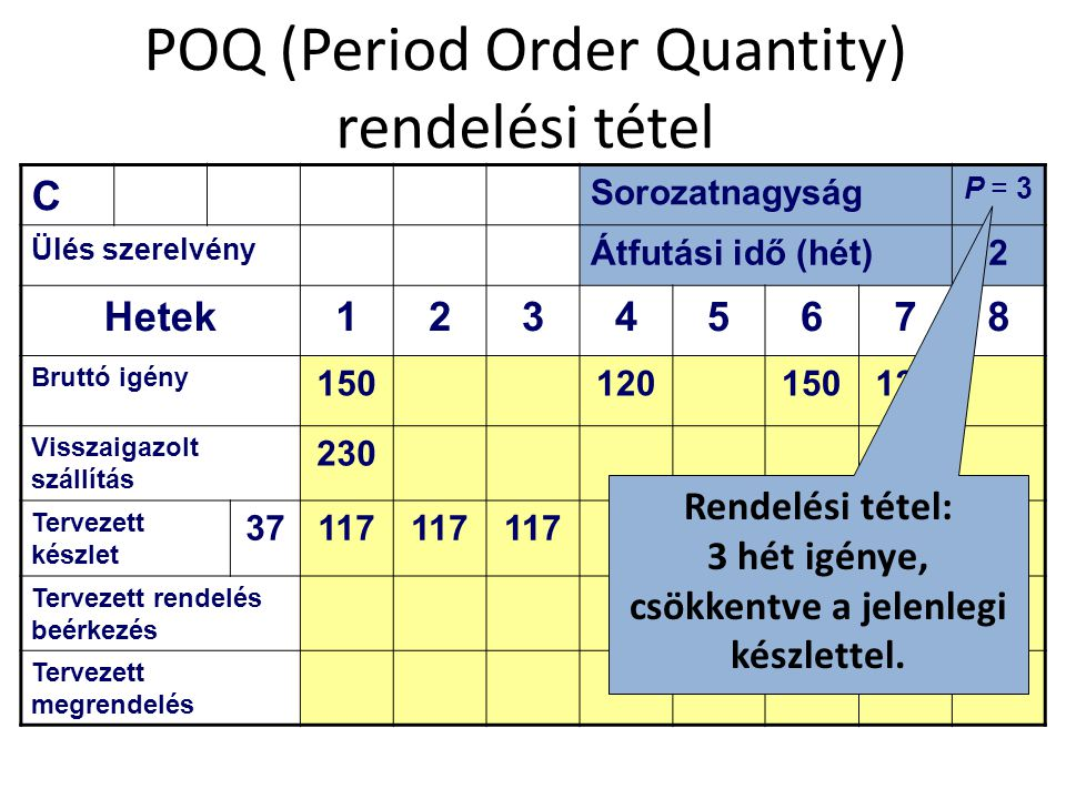 POQ (Period Order Quantity) rendelési tétel