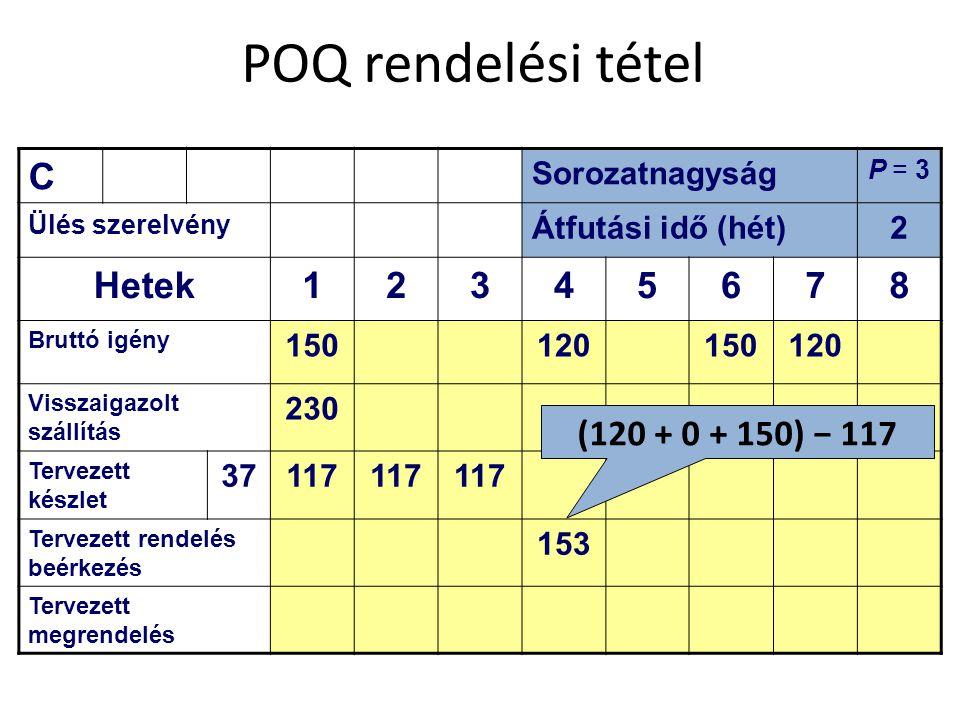 POQ rendelési tétel C Hetek 1 3 4 5 6 7 8 (120 + 0 + 150) − 117