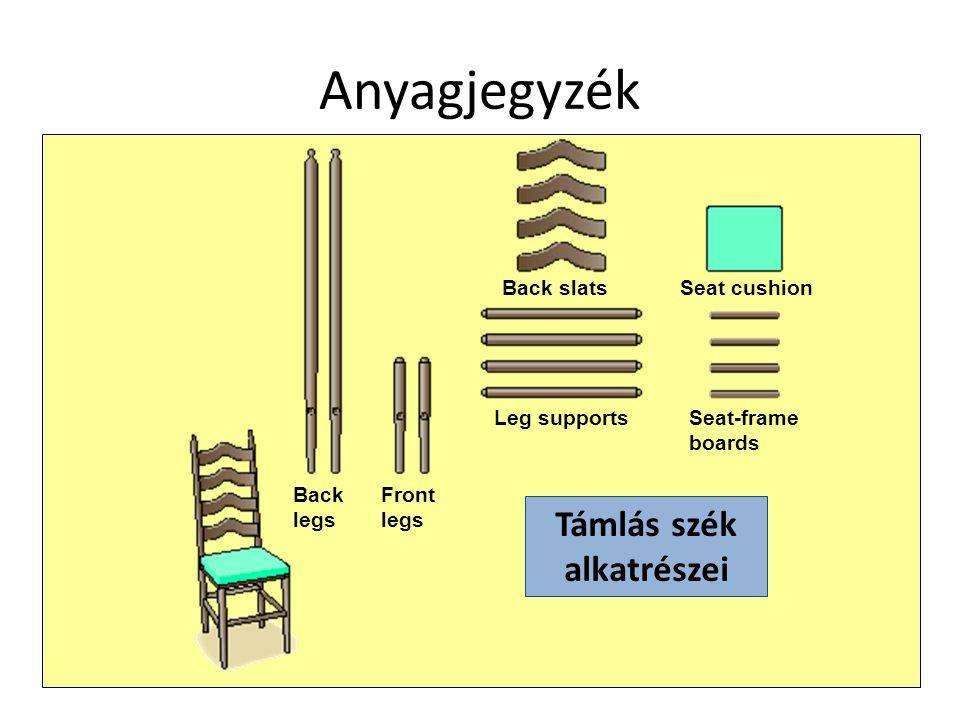 Támlás szék alkatrészei