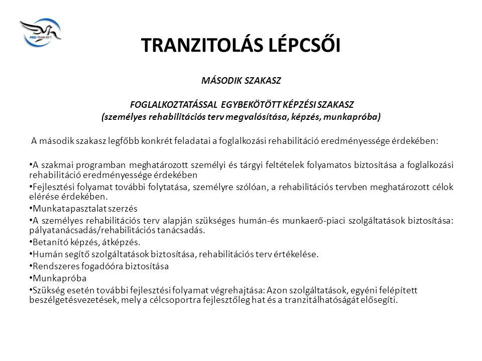 TRANZITOLÁS LÉPCSŐI MÁSODIK SZAKASZ