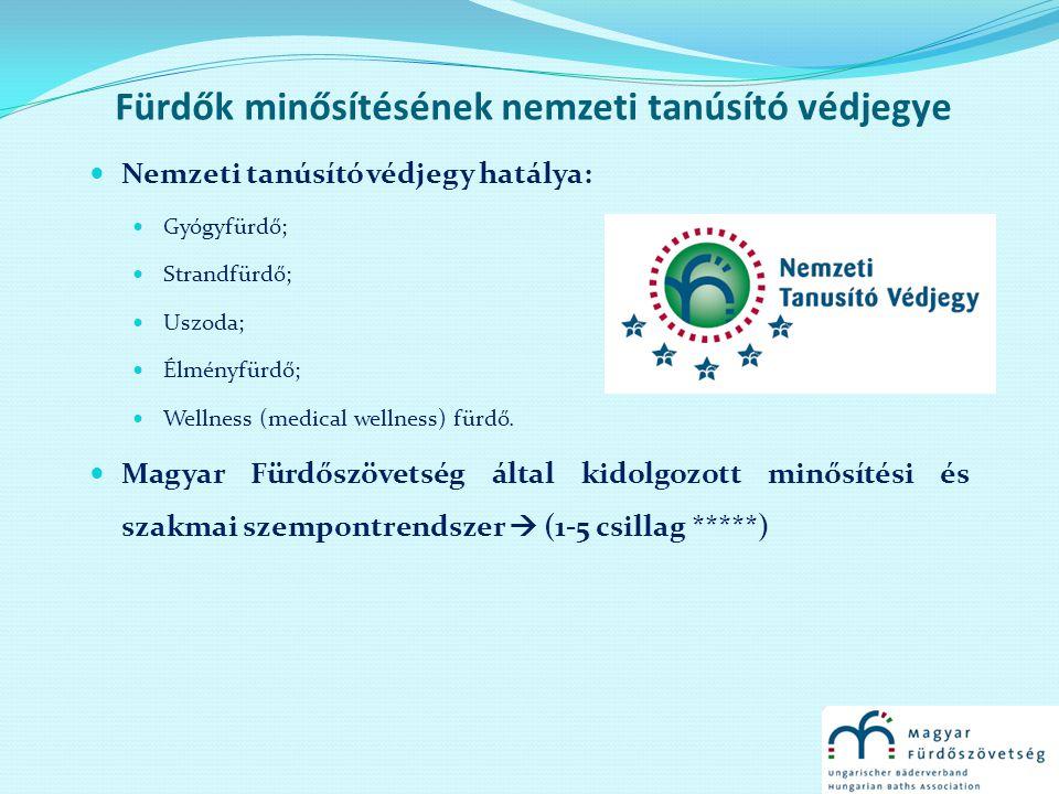 Fürdők minősítésének nemzeti tanúsító védjegye