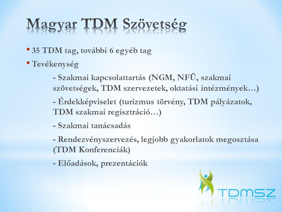 Magyar TDM Szövetség 35 TDM tag, további 6 egyéb tag Tevékenység