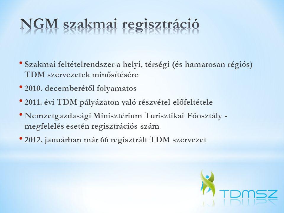 NGM szakmai regisztráció
