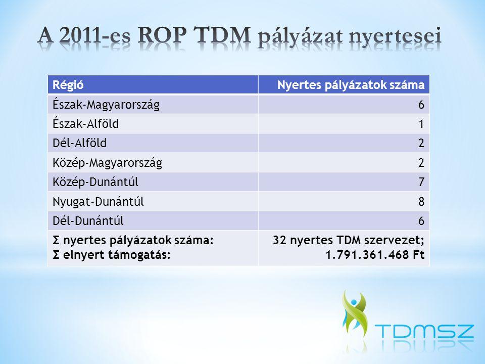 A 2011-es ROP TDM pályázat nyertesei