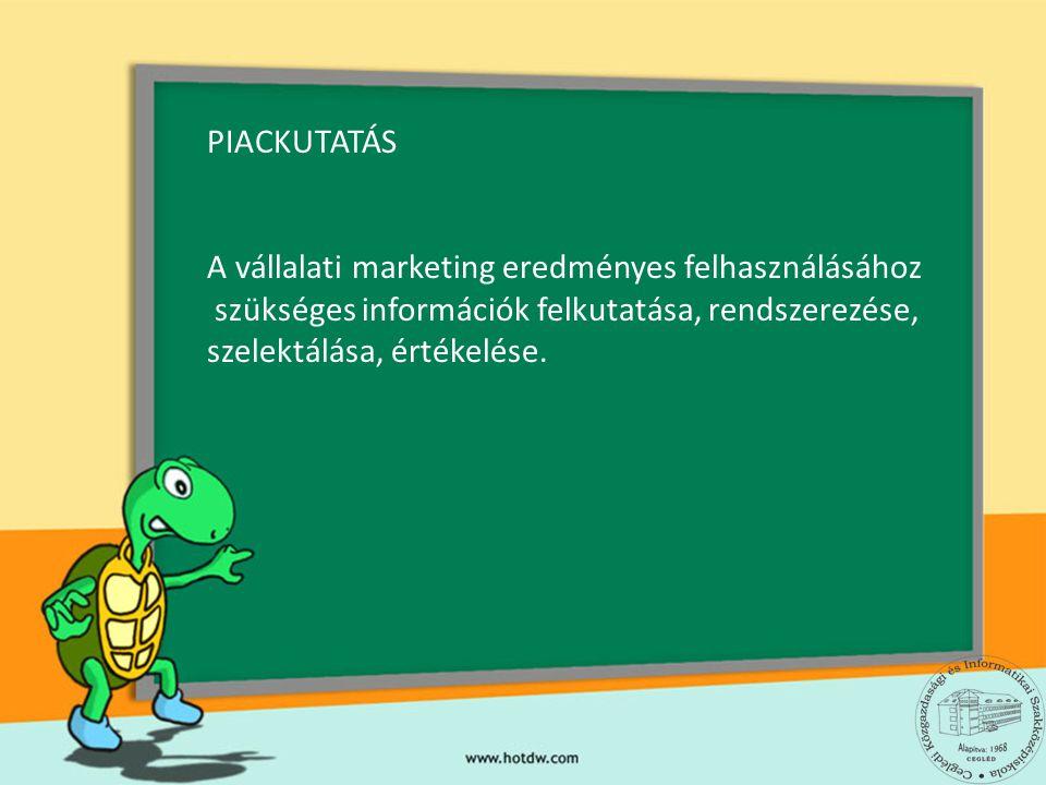 PIACKUTATÁS A vállalati marketing eredményes felhasználásához. szükséges információk felkutatása, rendszerezése,