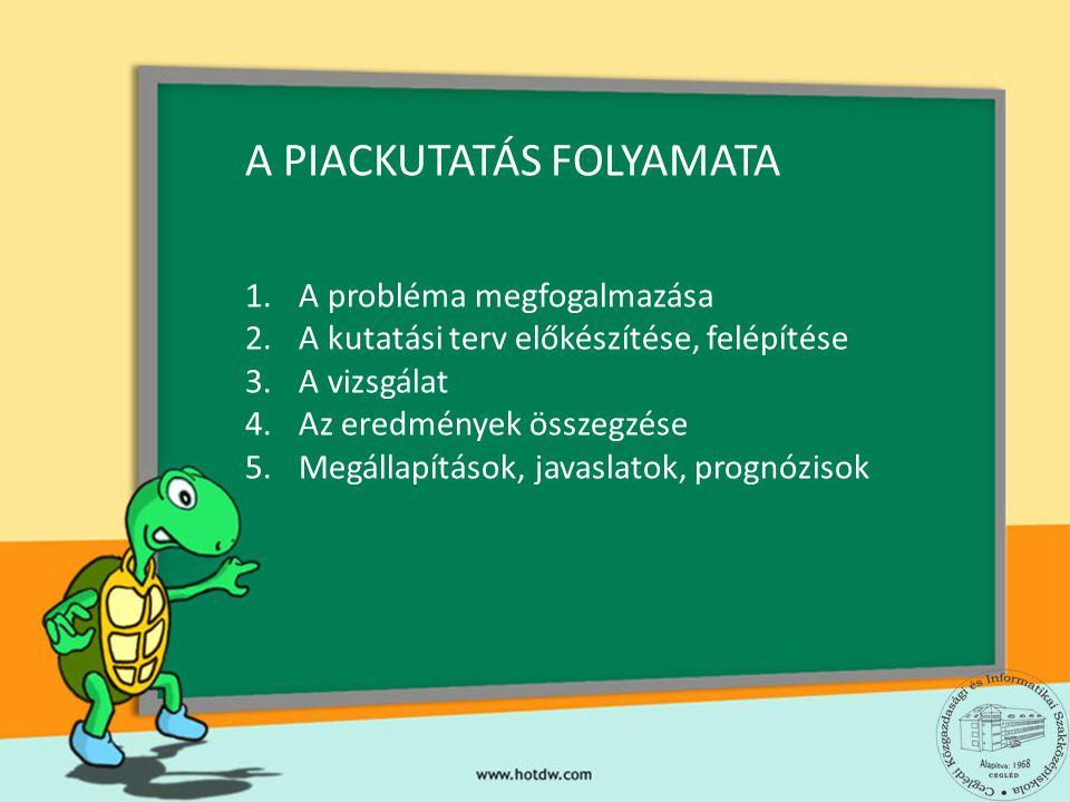 A PIACKUTATÁS FOLYAMATA