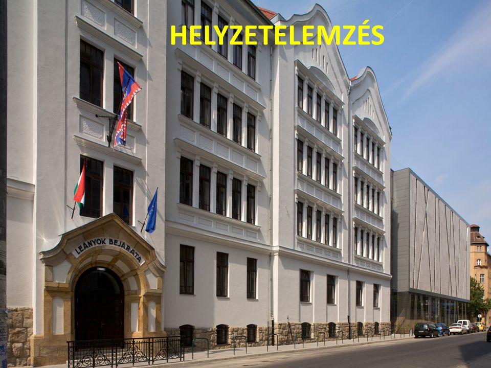 HELYZETELEMZÉS