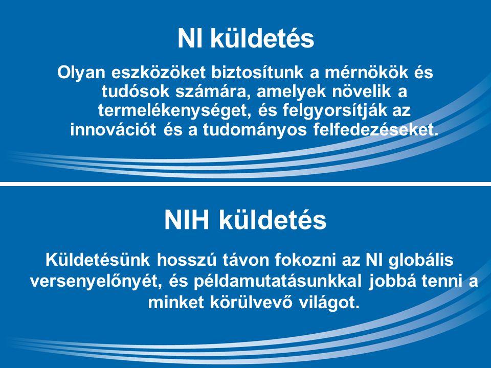 NI küldetés NIH küldetés