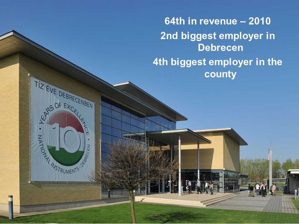2nd biggest employer in Debrecen 4th biggest employer in the county