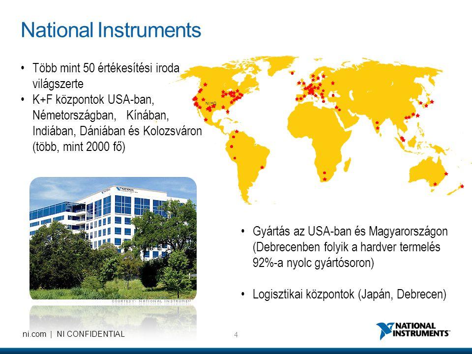 National Instruments Több mint 50 értékesítési iroda világszerte
