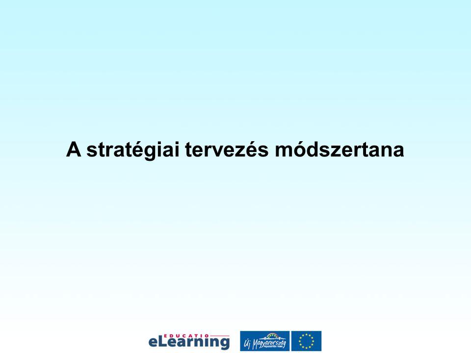 A stratégiai tervezés módszertana