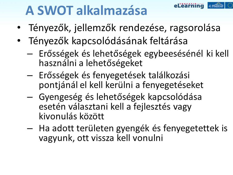 A SWOT alkalmazása Tényezők, jellemzők rendezése, ragsorolása
