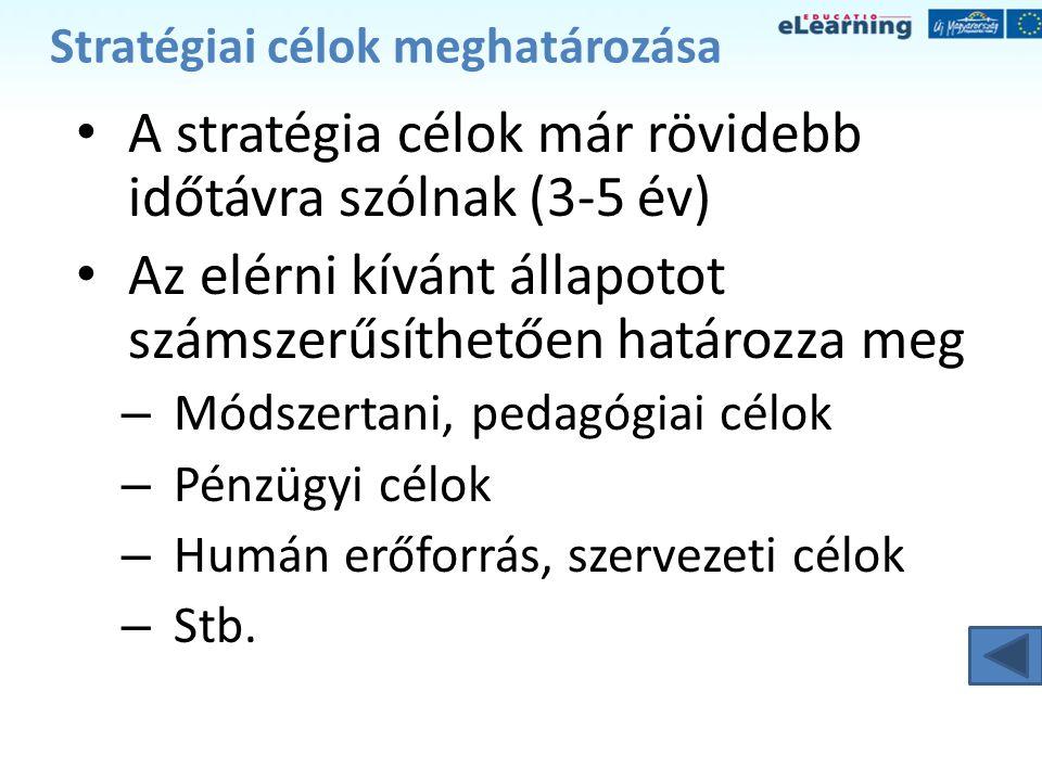 Stratégiai célok meghatározása